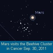 Mars in the Beehive star cluster, late September 2011