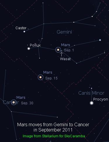 Mars moving from Gemini to Cancer in September 2011