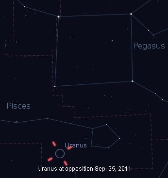 Uranus is at opposition Sep. 25, 2011