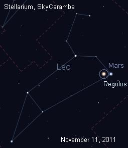 Mars next to Regulus in November 2011