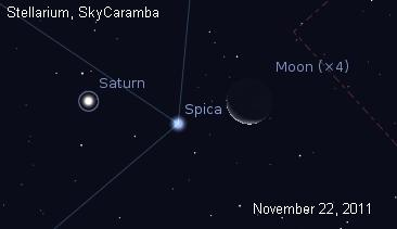Saturn, Spica, and the Moon late November 2011