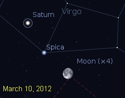 Moon below Spica and Saturn on March 10, 2012