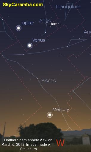Northern hemisphere view on March 5, 2012 of Jupiter, Venus, and Mercury