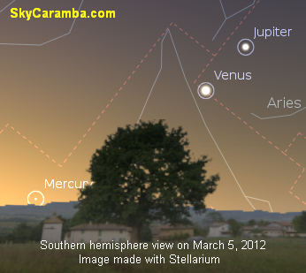 Southern hemisphere view of Venus and Jupiter on March 5, 2012