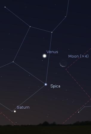 Astronomy events for November 2012 – SkyCaramba