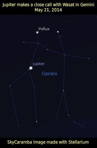 Jupiter passes close to a star named Wasat in May 2014