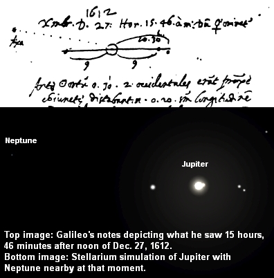 Comparison of Galileo's notebook and a Stellarium simulation showing Jupiter and Neptune in late 1612.