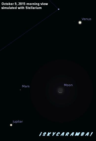 Morning view of Venus, Mars, Jupiter October 9, 2015