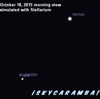 Morning view of Venus, Mars, Jupiter October 18, 2015