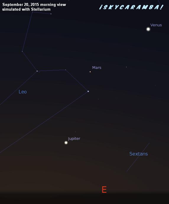 Morning view of Venus, Mars, Jupiter September 20, 2015