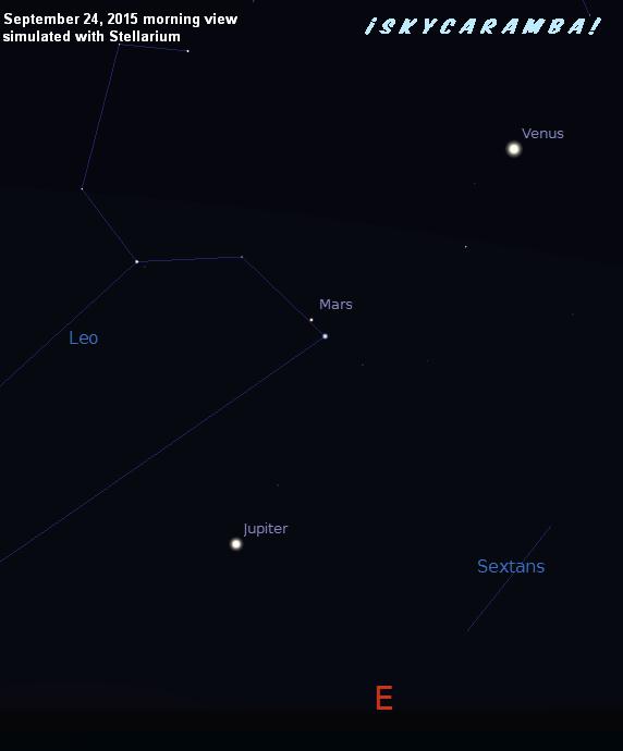 Morning view of Venus, Mars, Jupiter September 24, 2015