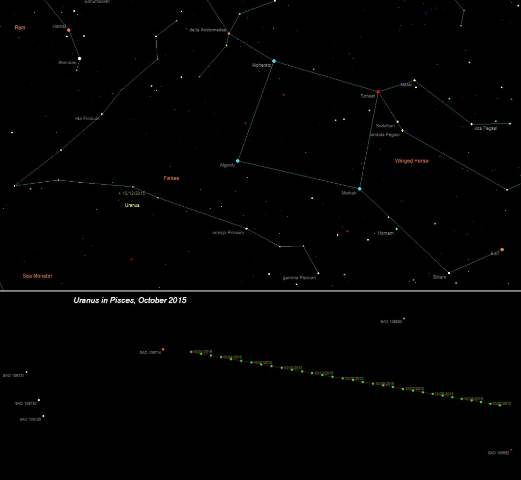 Uranus finder guide October 2015