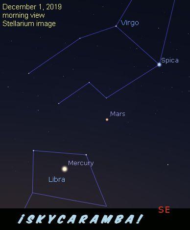 Mars and Mercury on December 1, 2019