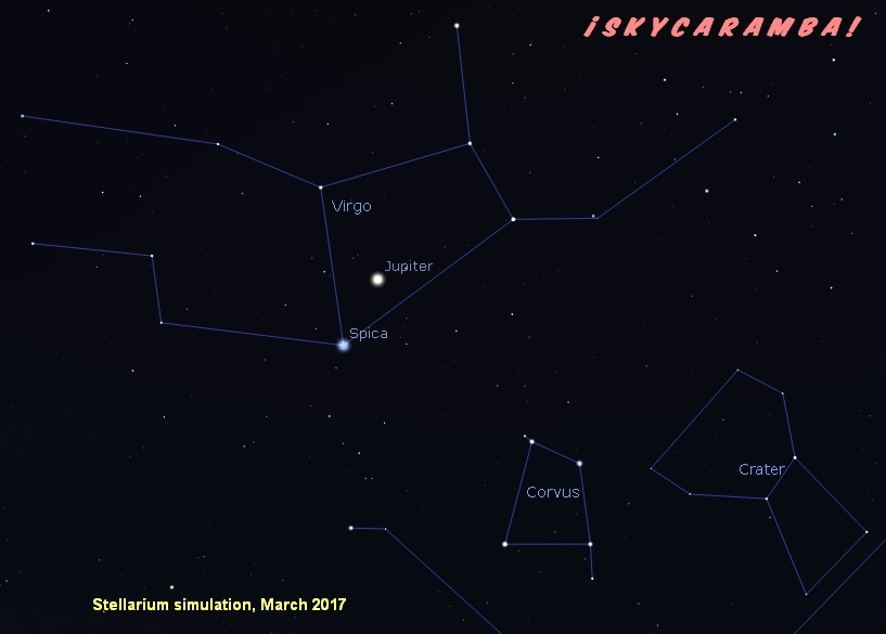 Jupiter in Virgo, March 2017