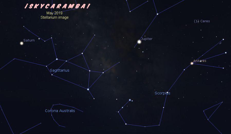 Jupiter in Ophiuchus and Saturn in Sagittarius in May 2019.