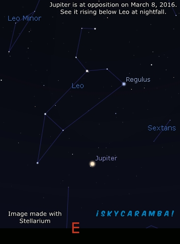 Jupiter opposition March 8, 2016