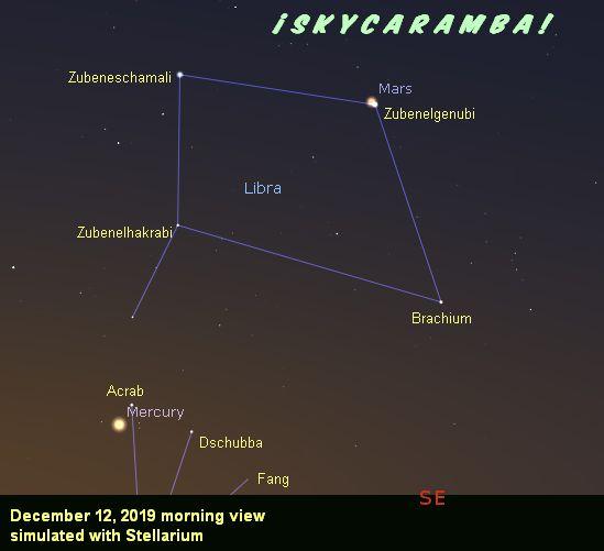 Mars and Mercury on December 12, 2019