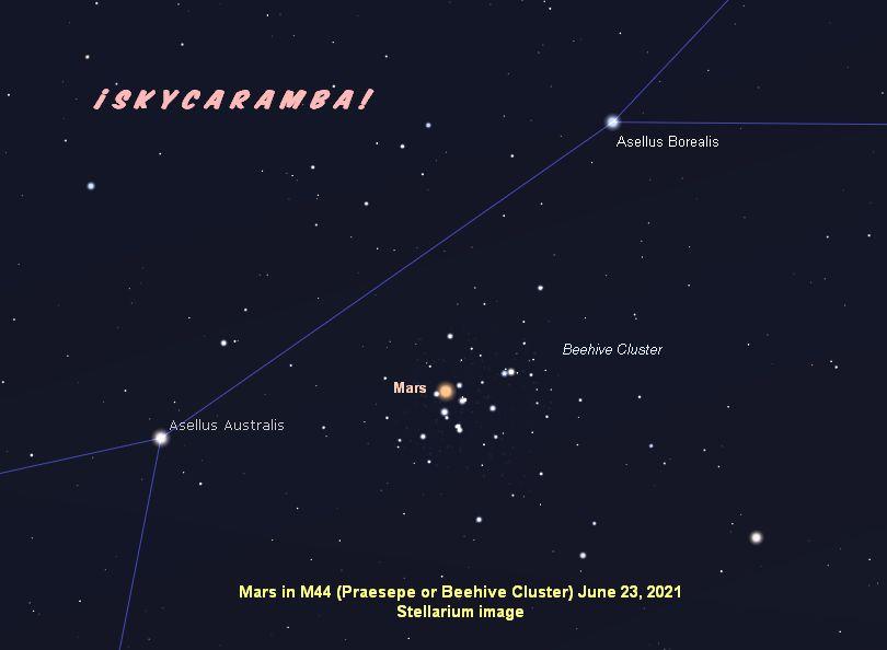 Mars in M44 (the Beehive Cluster of Praesepe) on June 23, 2021.