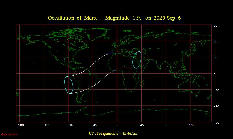 WinOccult image showing visibility for the occultation of Mars on September 6, 2020