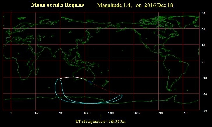 Moon occults Regulus 121816