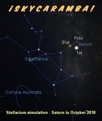 Saturn's positions in Sagittarius in October 2018