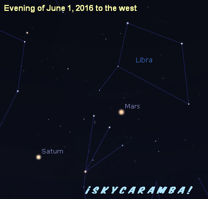 Saturn and Mars June 1, 2016
