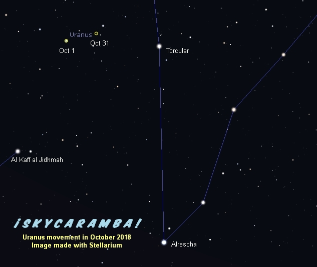 Uranus in October 2018 when it's at opposition