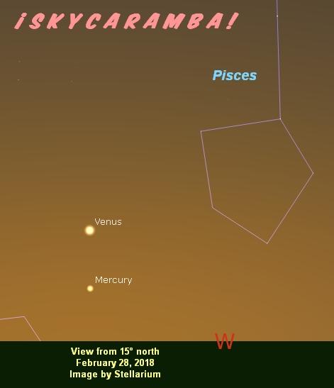Venus and Mercury on February 28, 2018