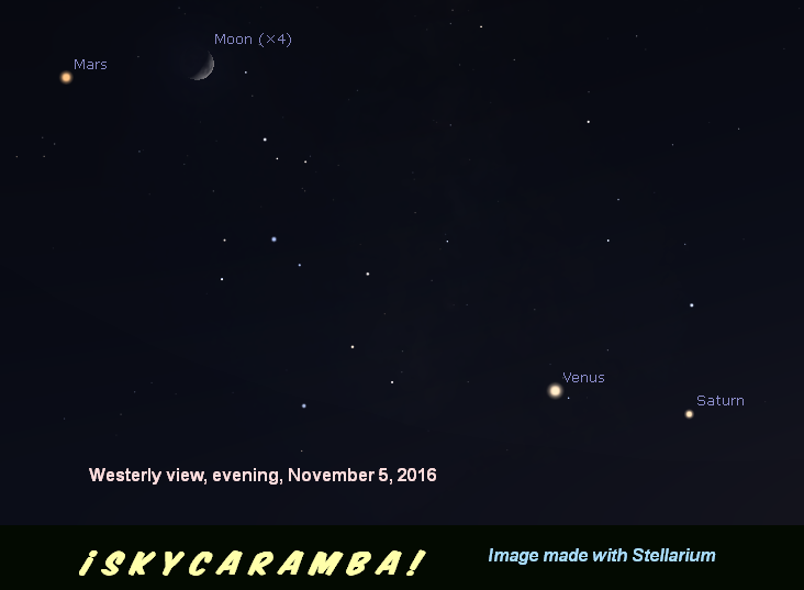 Mars, Venus, Saturn, moon Nov. 5, 2016