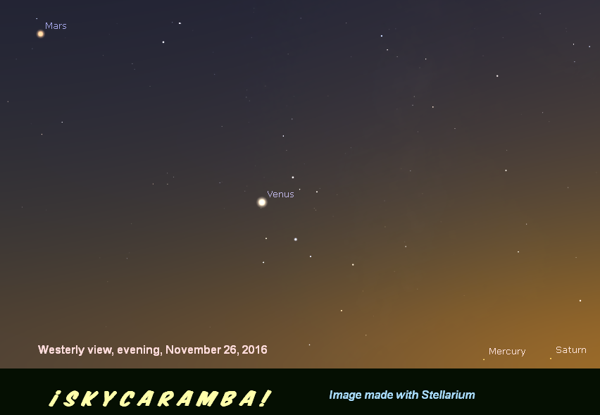 Mars, Venus, Mercury, Saturn, Nov. 26, 2016